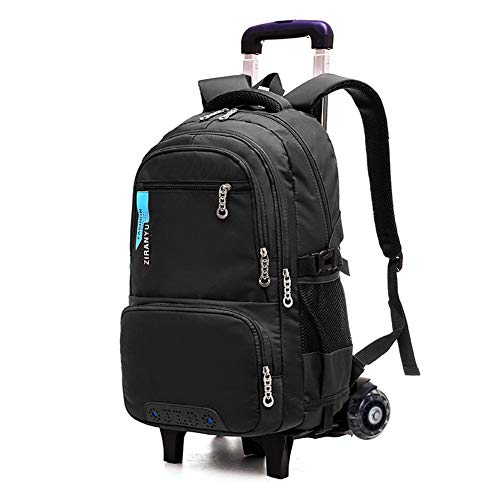 Best Backpack With Removable